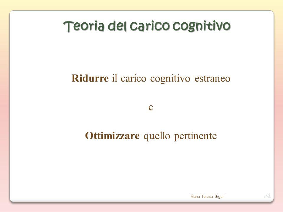 Teoria del carico cognitivo