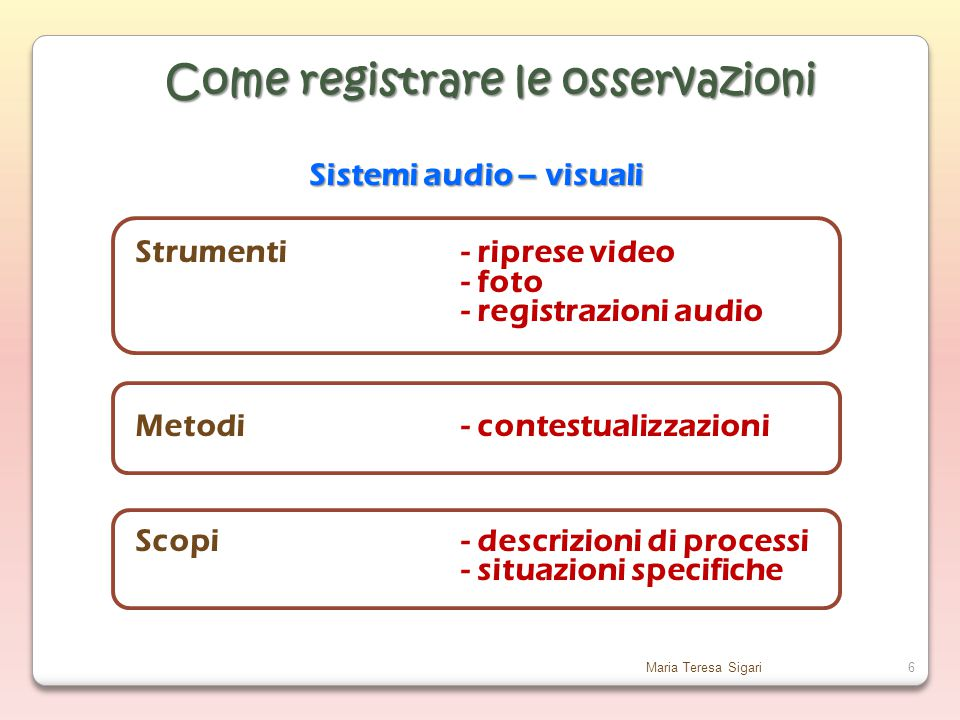 Come registrare le osservazioni Sistemi audio – visuali