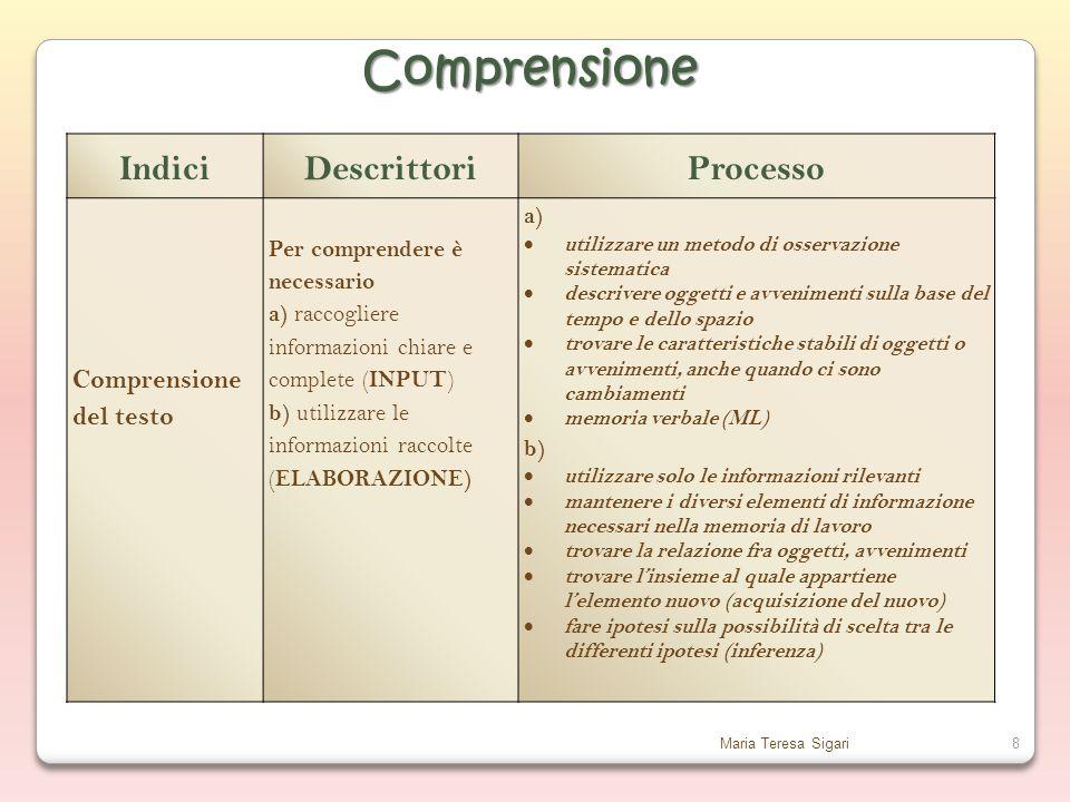 Comprensione Indici Descrittori Processo Comprensione del testo a)