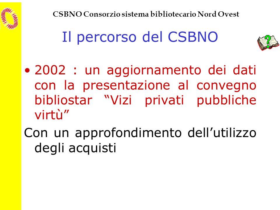 Il percorso del CSBNO 2002 : un aggiornamento dei dati con la presentazione al convegno bibliostar Vizi privati pubbliche virtù