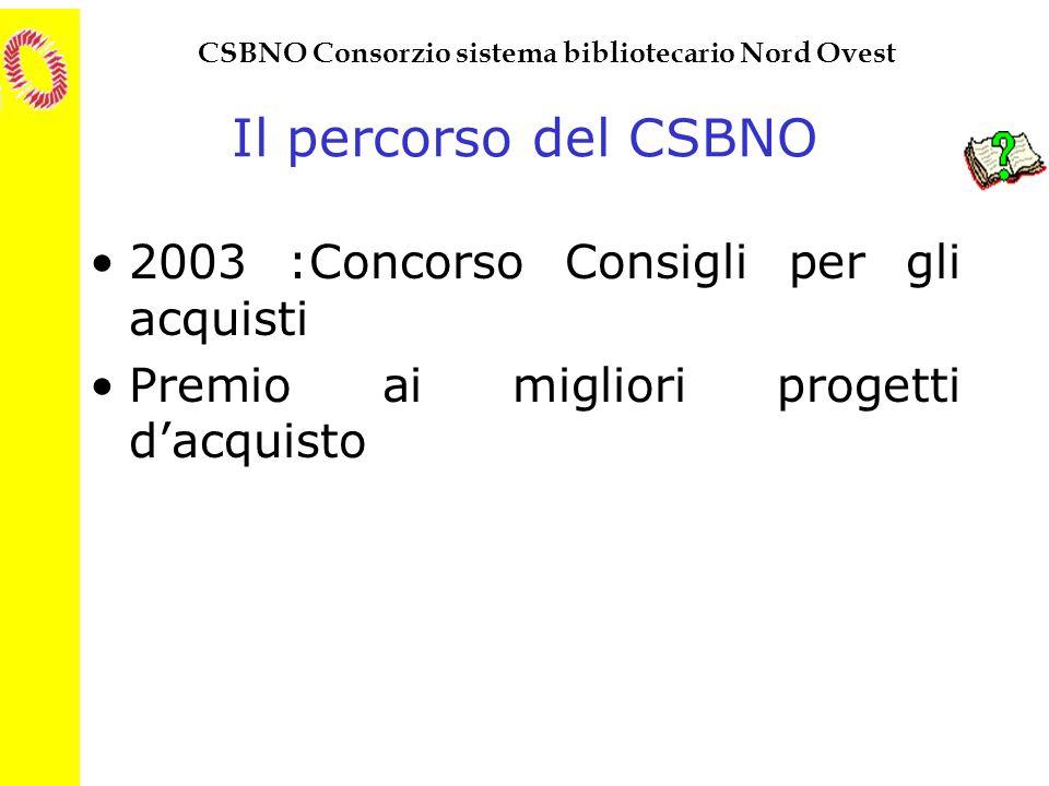 Il percorso del CSBNO 2003 :Concorso Consigli per gli acquisti