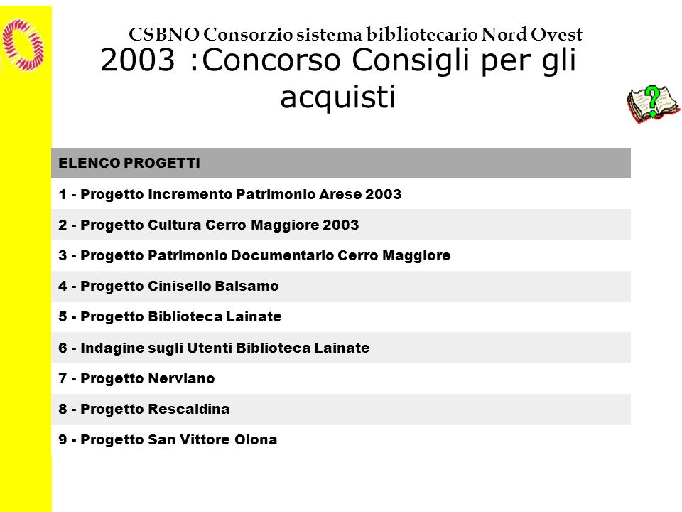 2003 :Concorso Consigli per gli acquisti