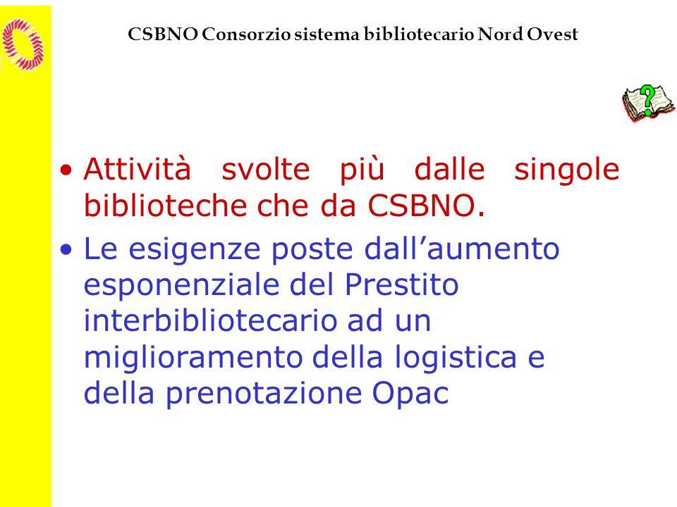 Attività svolte più dalle singole biblioteche che da CSBNO.