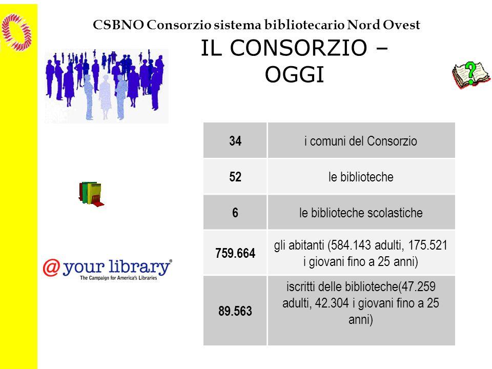 IL CONSORZIO – OGGI 34 i comuni del Consorzio 52 le biblioteche 6