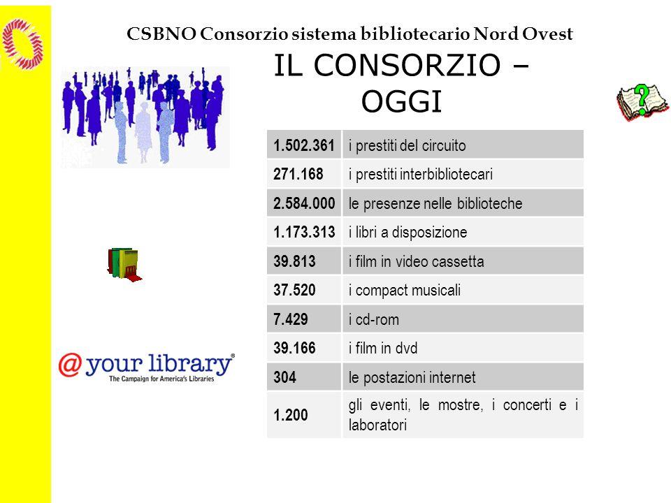 IL CONSORZIO – OGGI 1.502.361 i prestiti del circuito 271.168