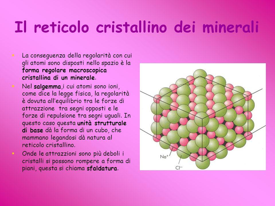 Il reticolo cristallino dei minerali