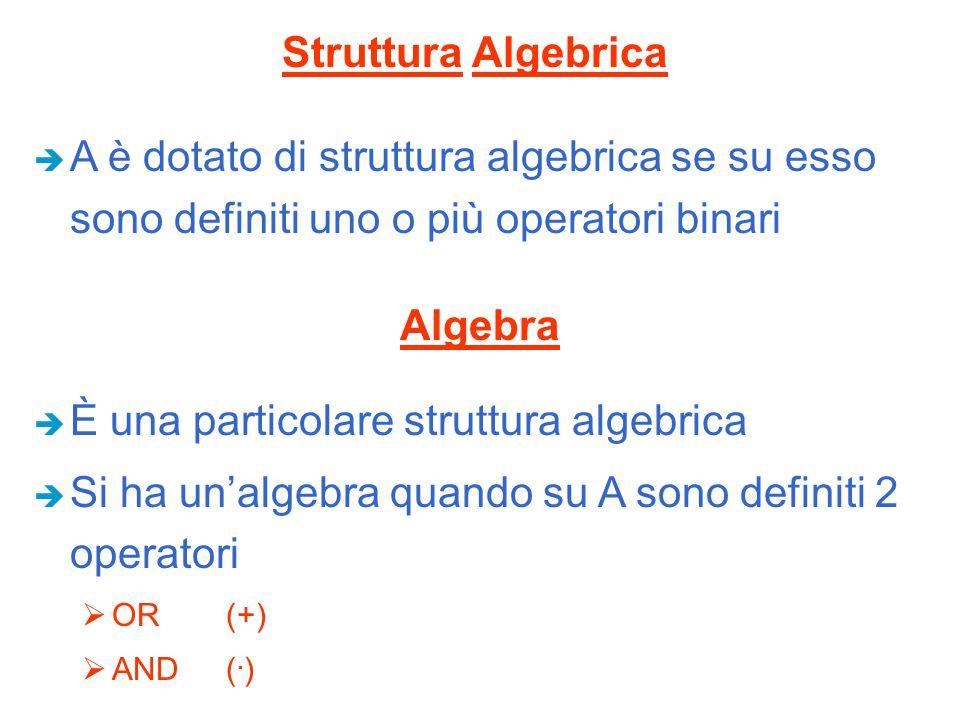 È una particolare struttura algebrica