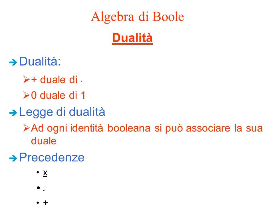Algebra di Boole Dualità Dualità: Legge di dualità Precedenze .