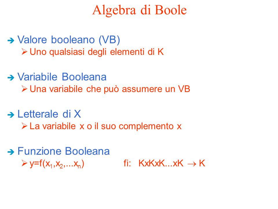 Algebra di Boole Valore booleano (VB) Variabile Booleana