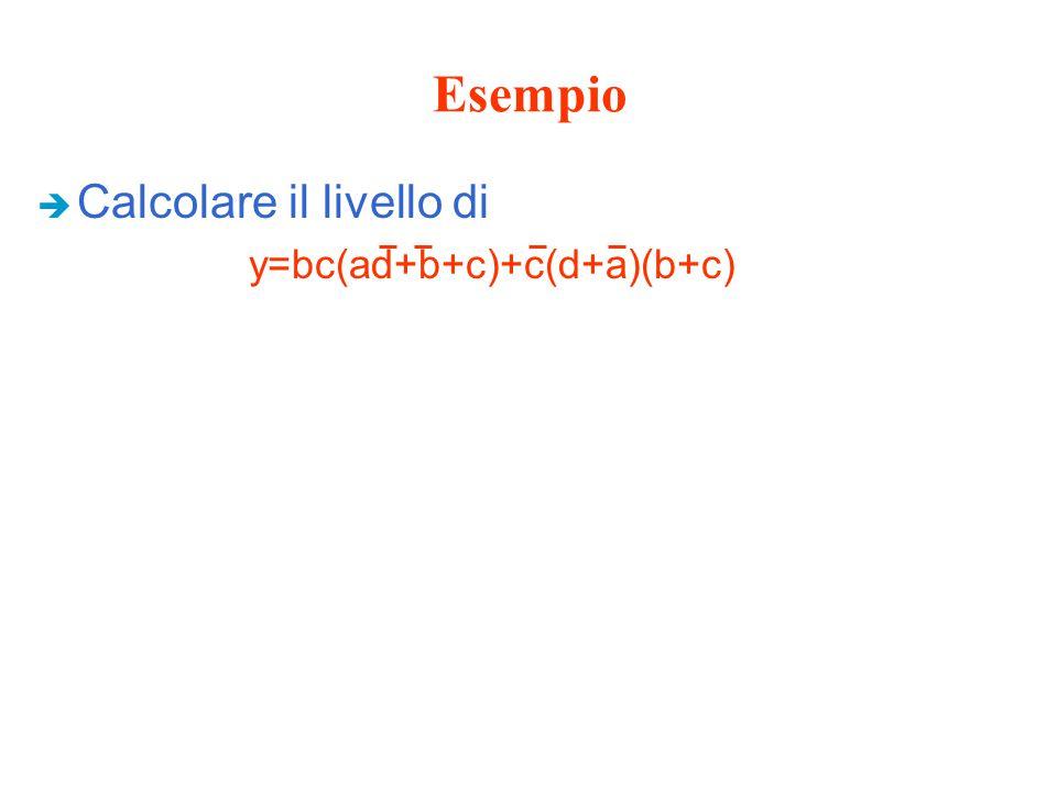 Esempio Calcolare il livello di y=bc(ad+b+c)+c(d+a)(b+c)
