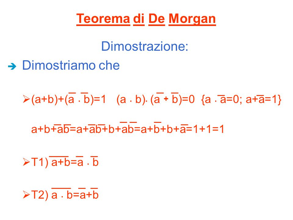 Teorema di De Morgan Dimostrazione: Dimostriamo che