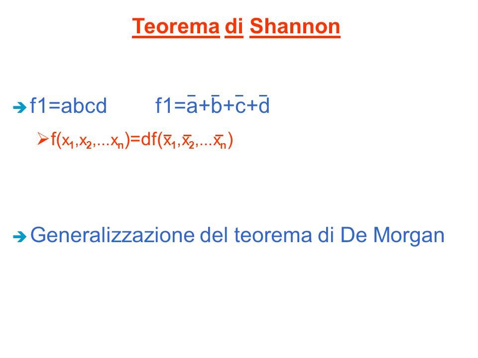 Generalizzazione del teorema di De Morgan