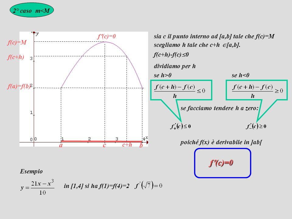 f(c)=0 a c b 2° caso m<M f(c)=0