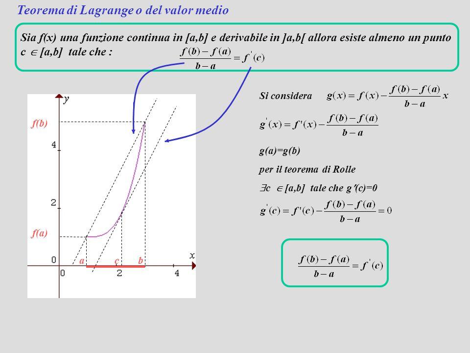 Teorema di Lagrange o del valor medio