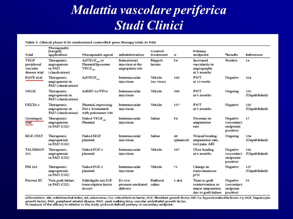 Malattia vascolare periferica