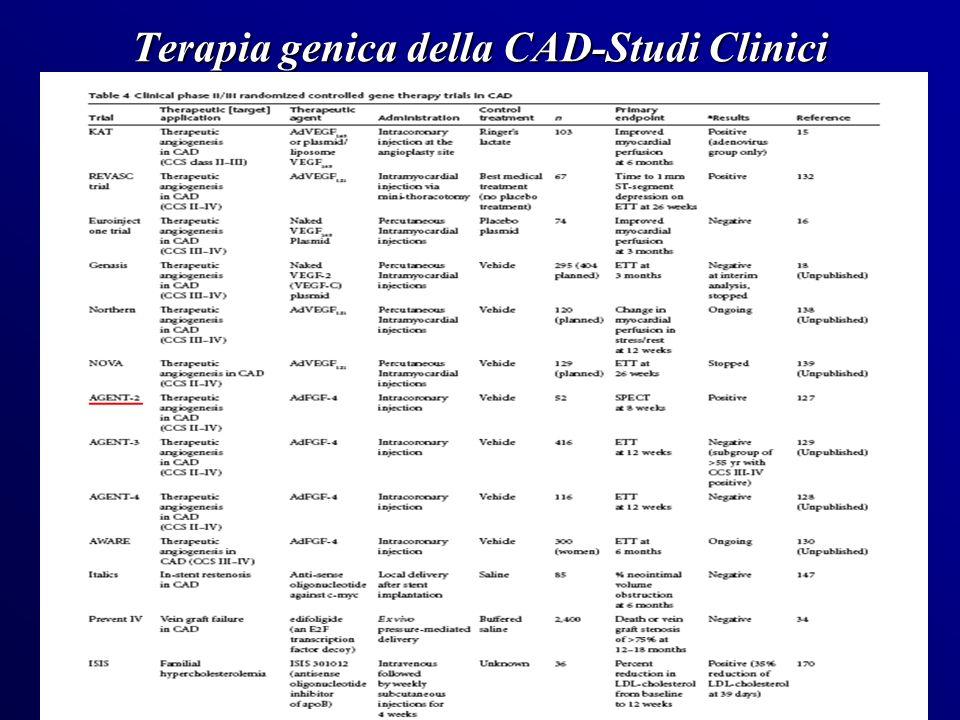 Terapia genica della CAD-Studi Clinici