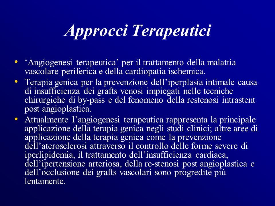 Approcci Terapeutici 'Angiogenesi terapeutica' per il trattamento della malattia vascolare periferica e della cardiopatia ischemica.