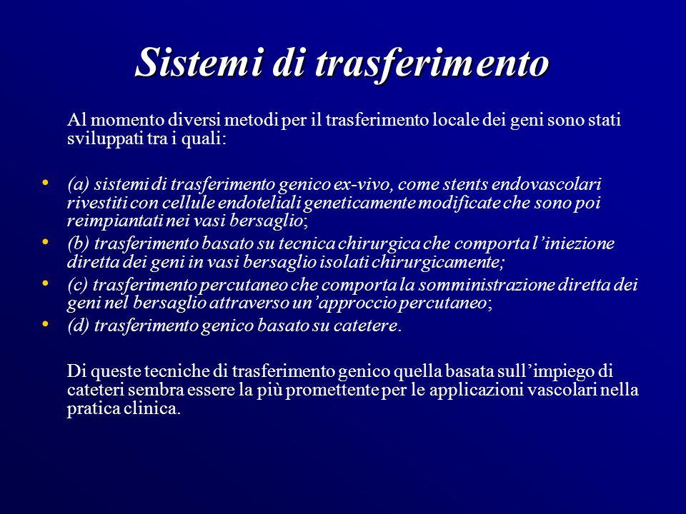 Sistemi di trasferimento