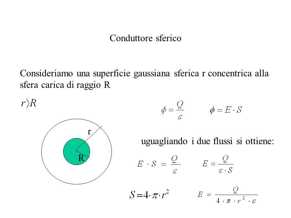 Conduttore sferico Consideriamo una superficie gaussiana sferica r concentrica alla sfera carica di raggio R.
