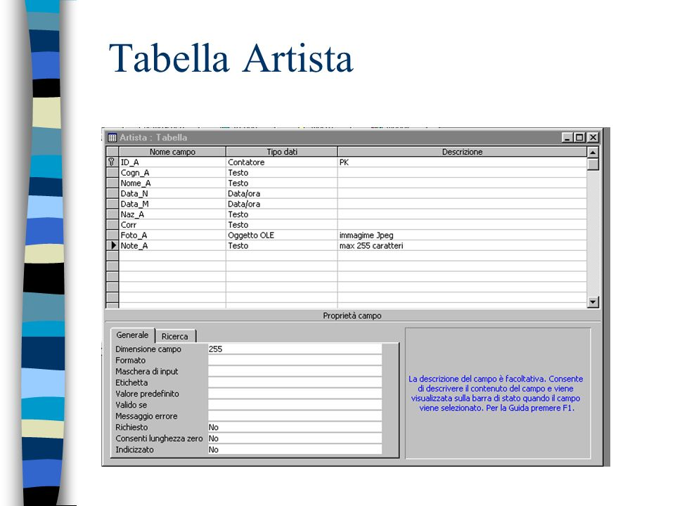 Tabella Artista