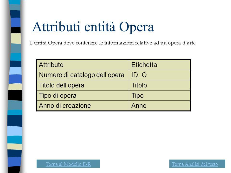 Attributi entità Opera