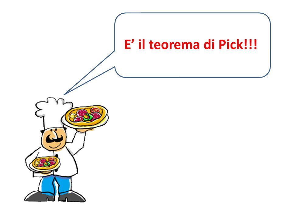 E' il teorema di Pick!!!
