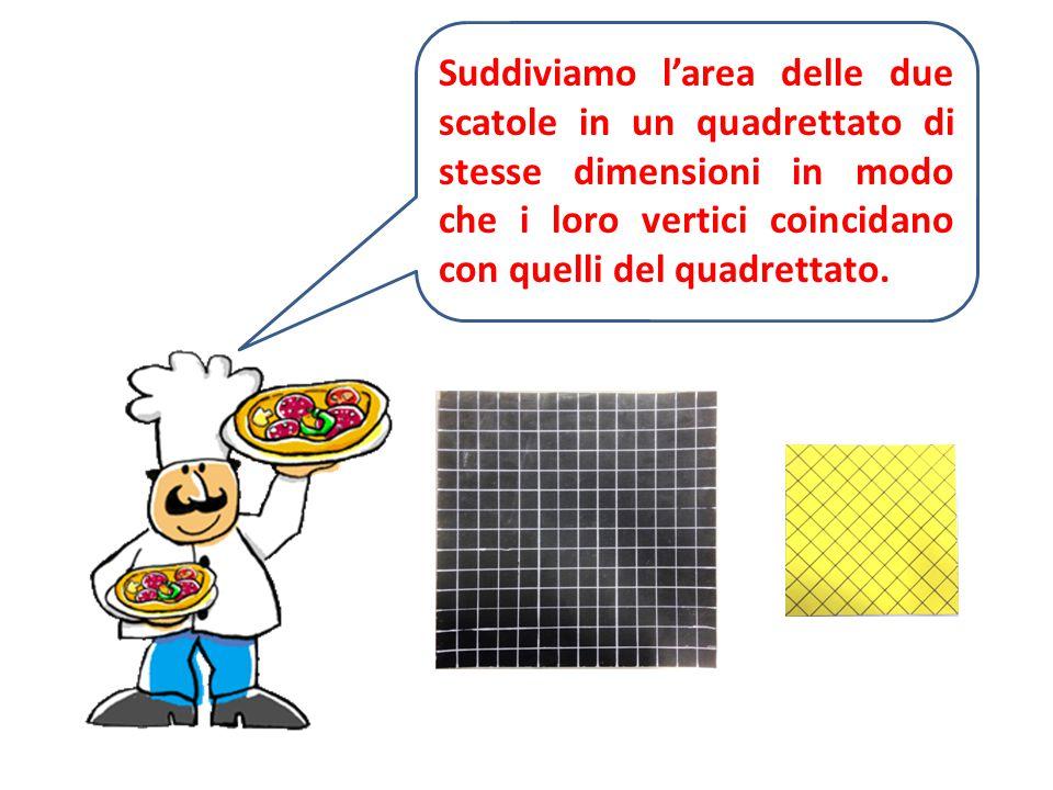 Suddiviamo l'area delle due scatole in un quadrettato di stesse dimensioni in modo che i loro vertici coincidano con quelli del quadrettato.