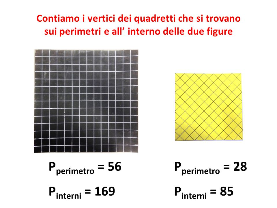 Pperimetro = 56 Pinterni = 169 Pperimetro = 28 Pinterni = 85