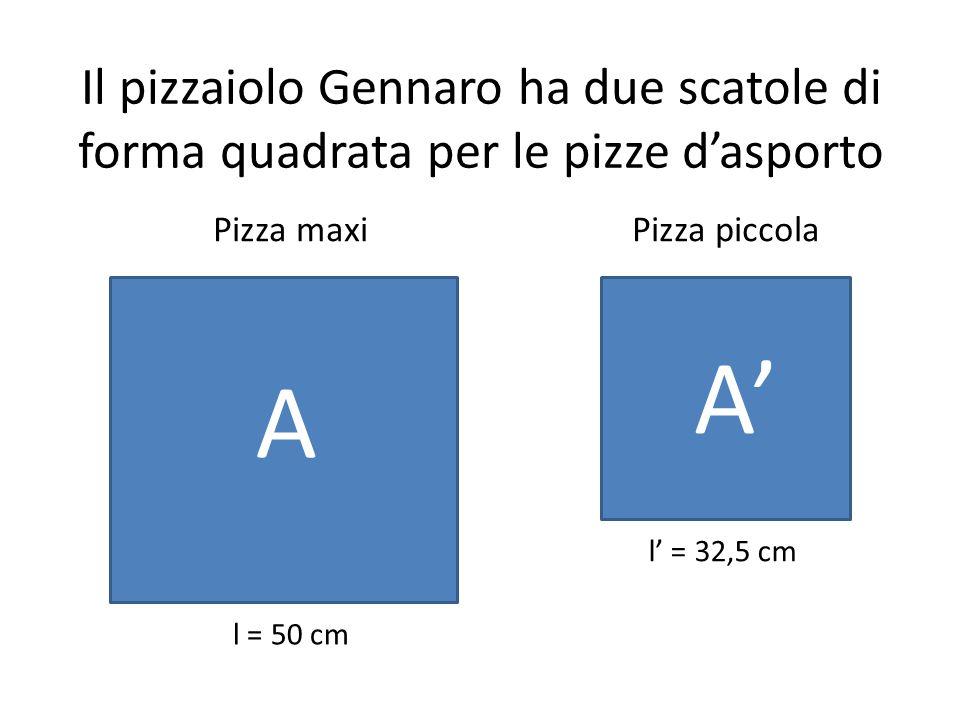 Il pizzaiolo Gennaro ha due scatole di forma quadrata per le pizze d'asporto