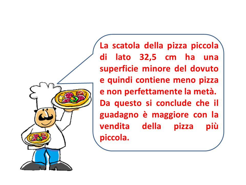 La scatola della pizza piccola di lato 32,5 cm ha una superficie minore del dovuto e quindi contiene meno pizza e non perfettamente la metà.
