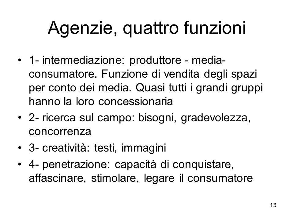 Agenzie, quattro funzioni