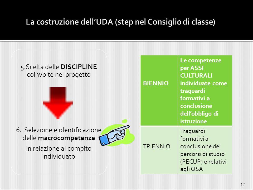 La costruzione dell'UDA (step nel Consiglio di classe)