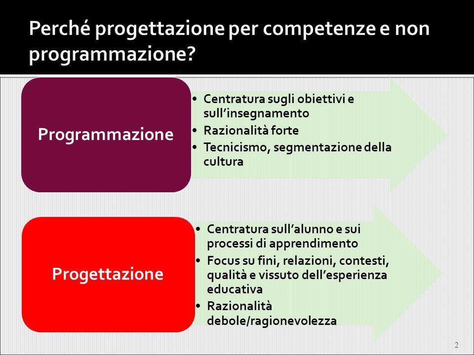 Perché progettazione per competenze e non programmazione