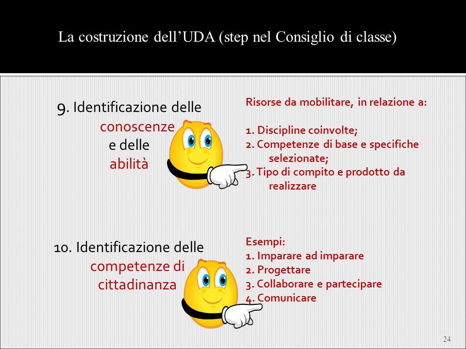 9. Identificazione delle conoscenze
