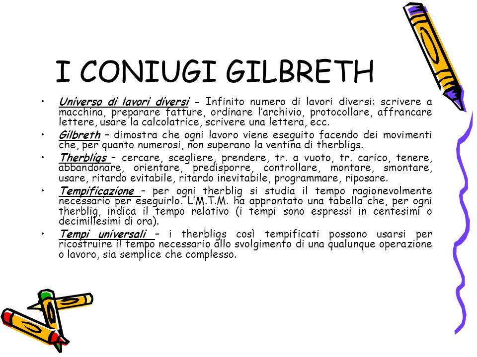 I CONIUGI GILBRETH