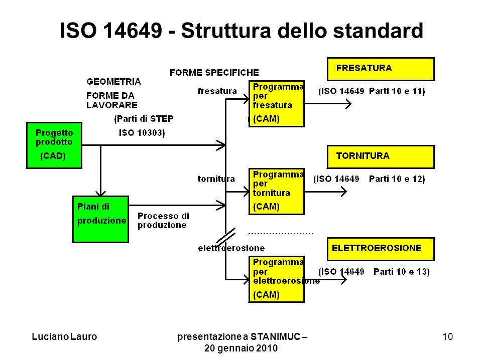 ISO 14649 - Struttura dello standard