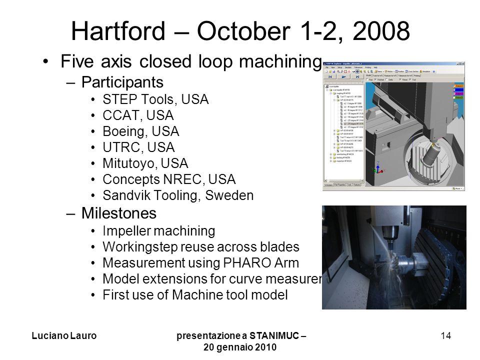 presentazione a STANIMUC – 20 gennaio 2010