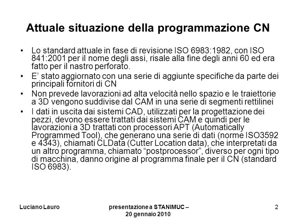 Attuale situazione della programmazione CN