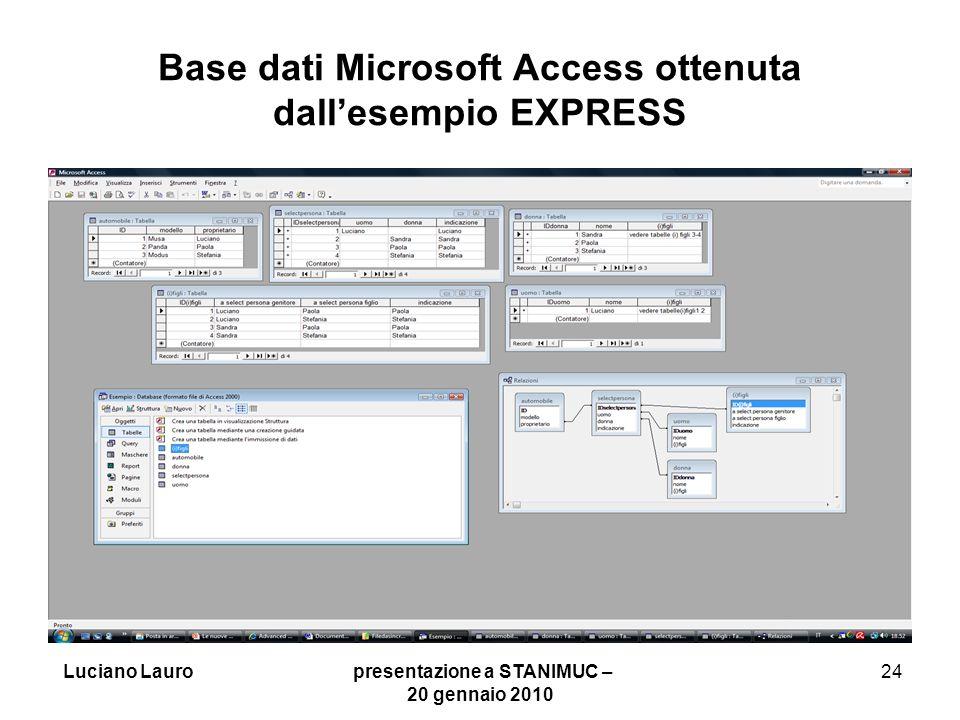 Base dati Microsoft Access ottenuta dall'esempio EXPRESS