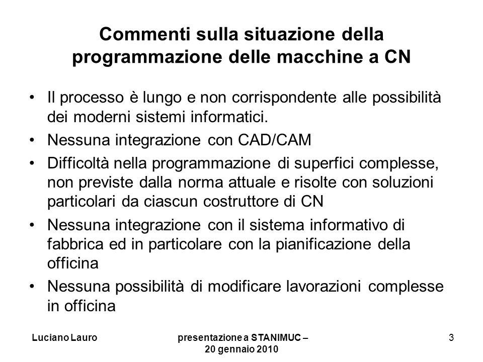 Commenti sulla situazione della programmazione delle macchine a CN