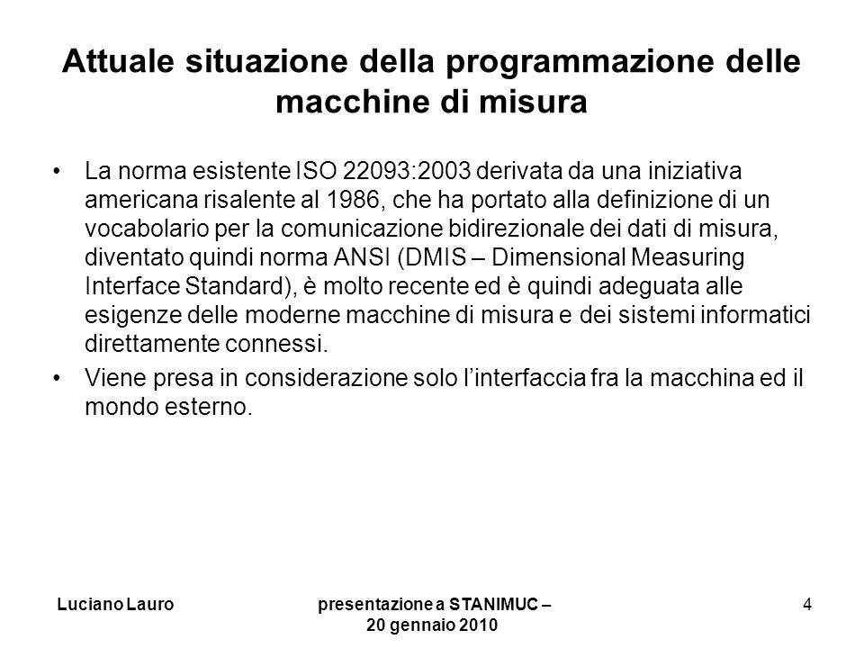 Attuale situazione della programmazione delle macchine di misura