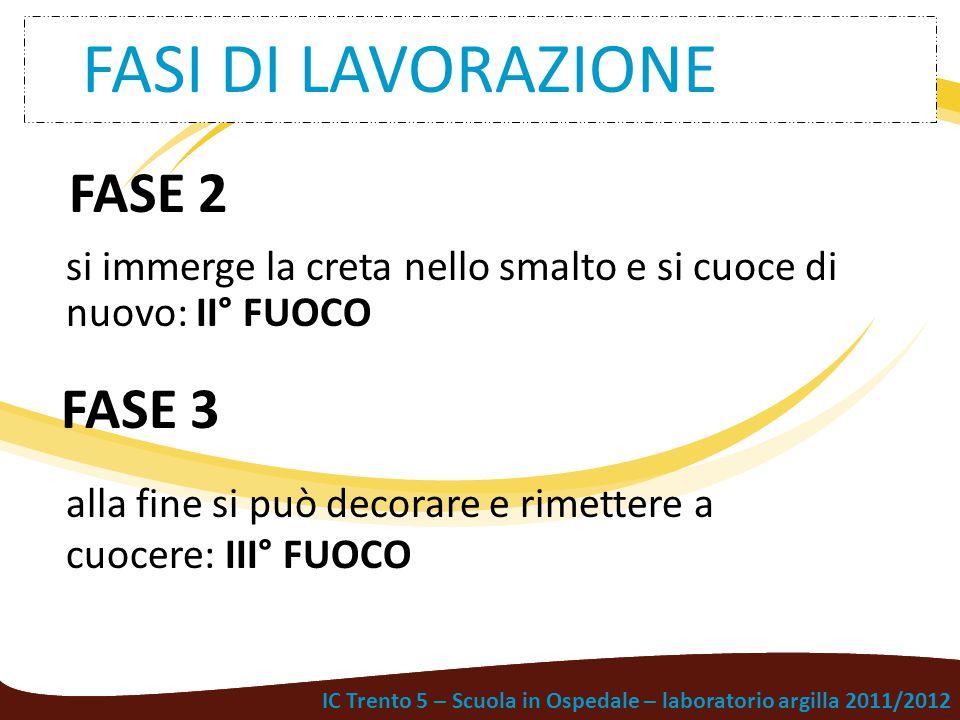 FASI DI LAVORAZIONE FASE 2 FASE 3
