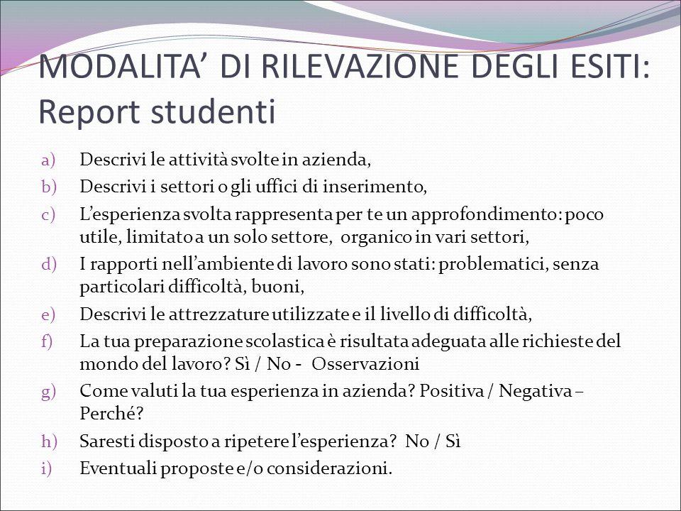 MODALITA' DI RILEVAZIONE DEGLI ESITI: Report studenti