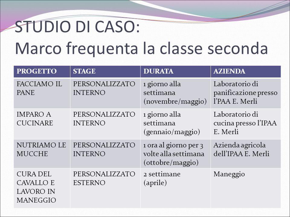 STUDIO DI CASO: Marco frequenta la classe seconda