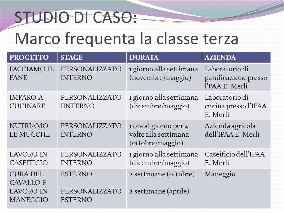 STUDIO DI CASO: Marco frequenta la classe terza