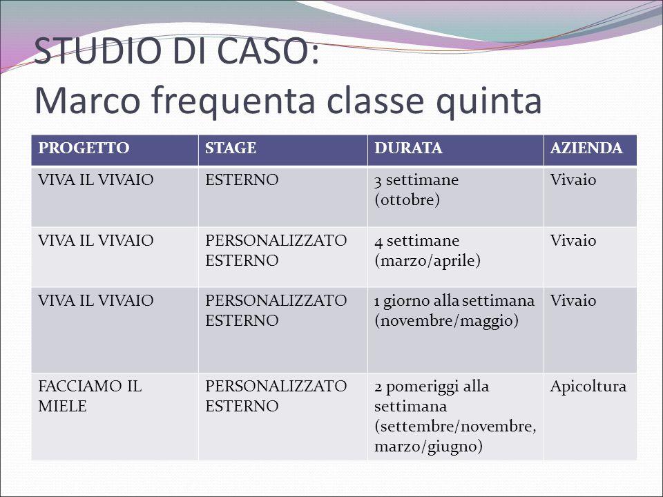 STUDIO DI CASO: Marco frequenta classe quinta