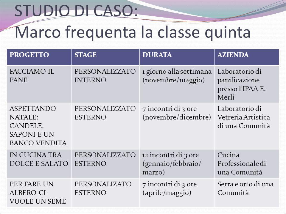 STUDIO DI CASO: Marco frequenta la classe quinta