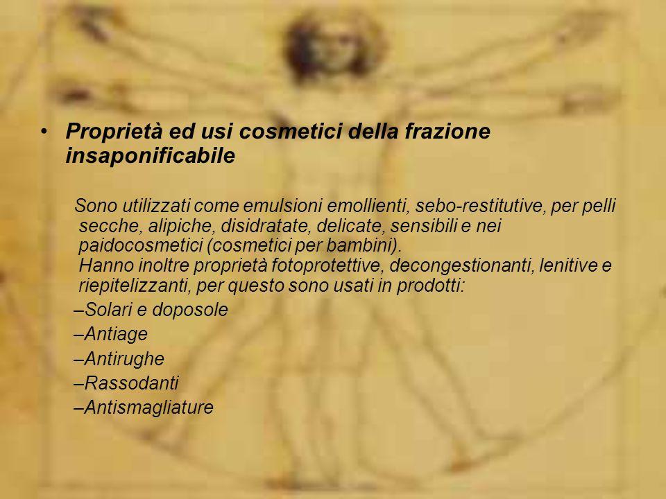 Proprietà ed usi cosmetici della frazione insaponificabile