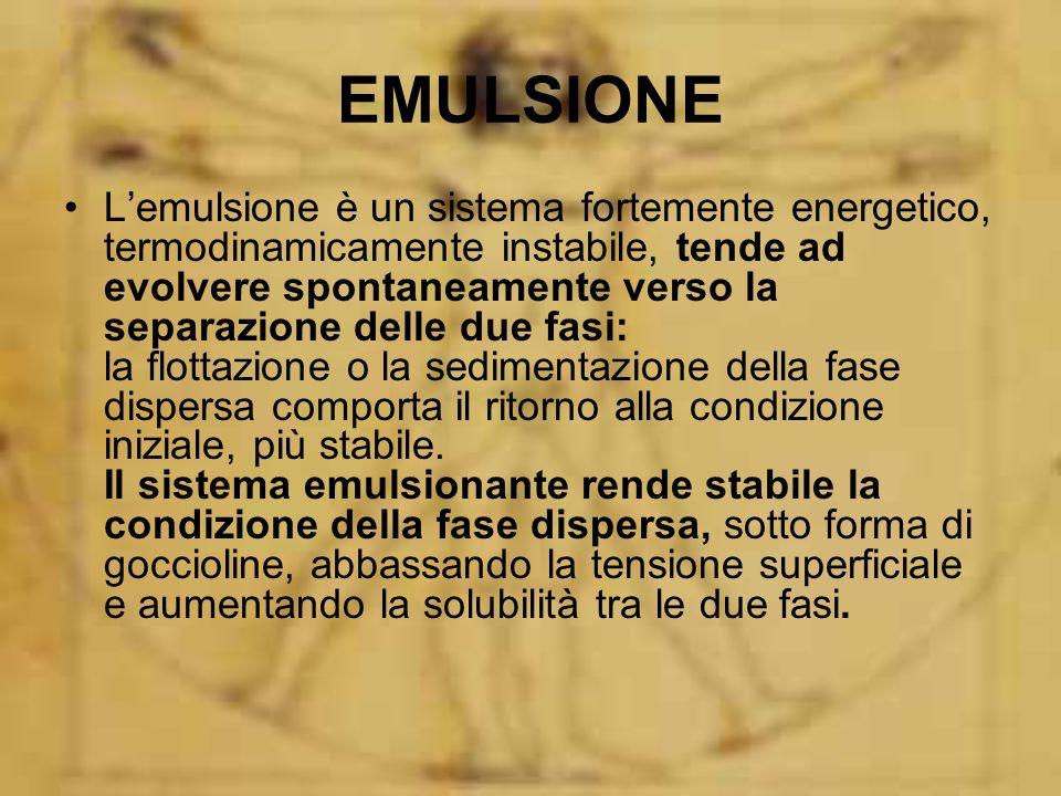 EMULSIONE