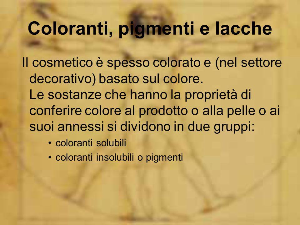 Coloranti, pigmenti e lacche